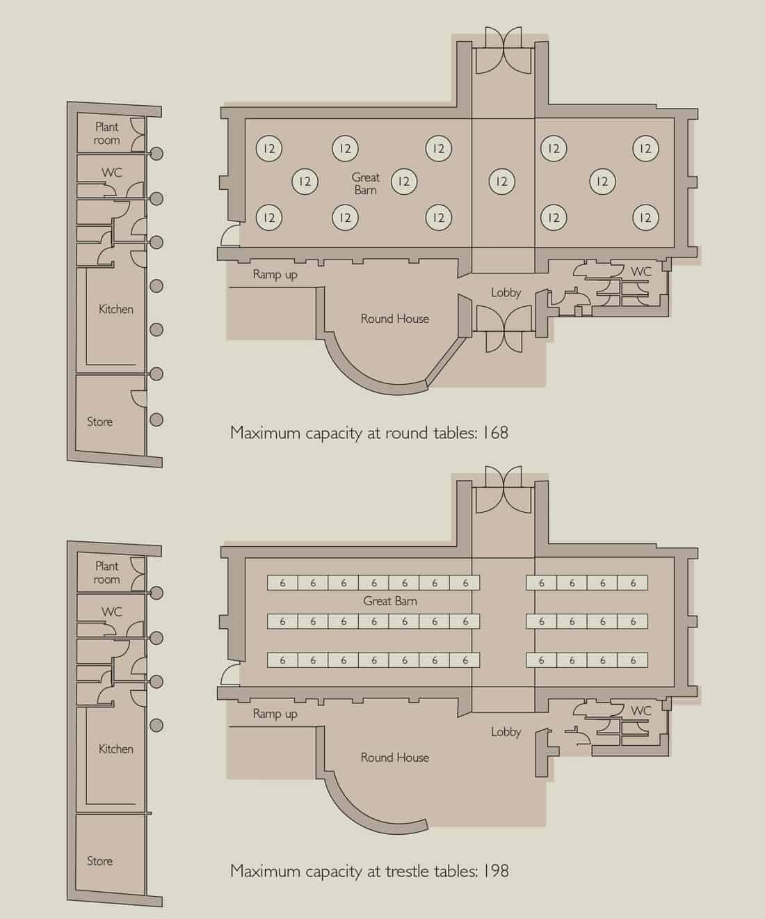 floor plan.the great barn devon, wedding venue
